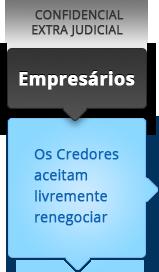 flow-chart-Empresarios1