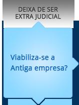 flow-chart-Empresarios3