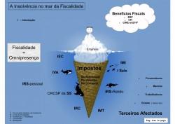 insolvencia no mar da fiscalidade-0001